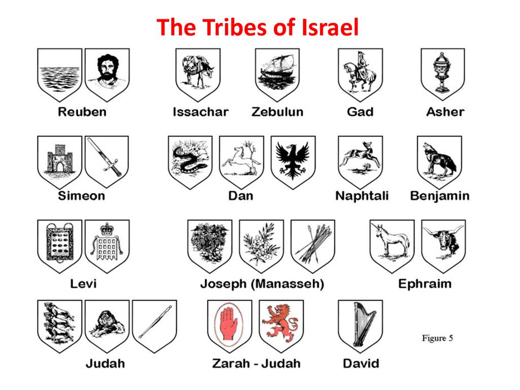 The Ten Lost Tribes Versus The Assyrians Euro 183 Folk 183 Radio